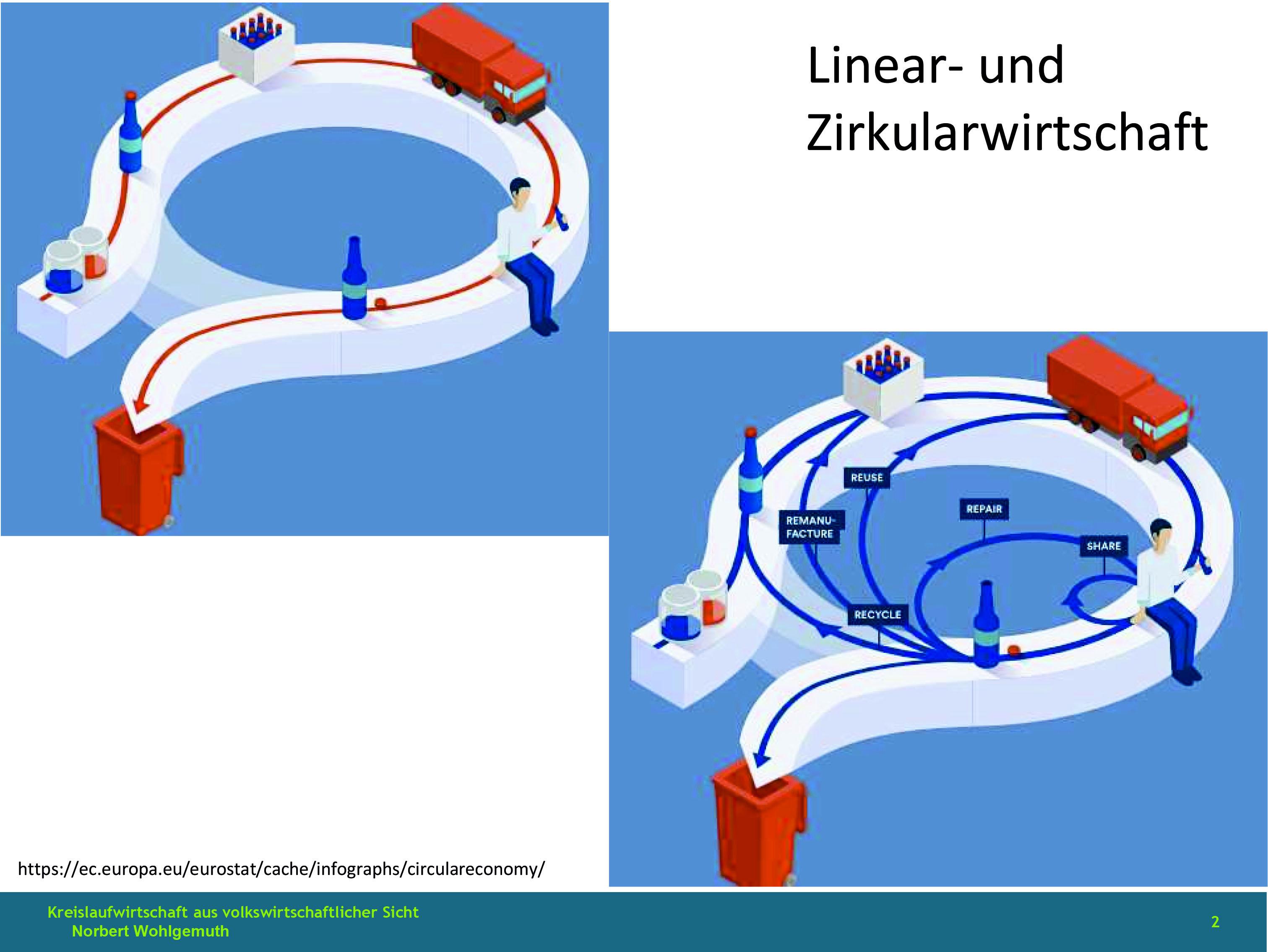 circular-economy-2020-NW-2
