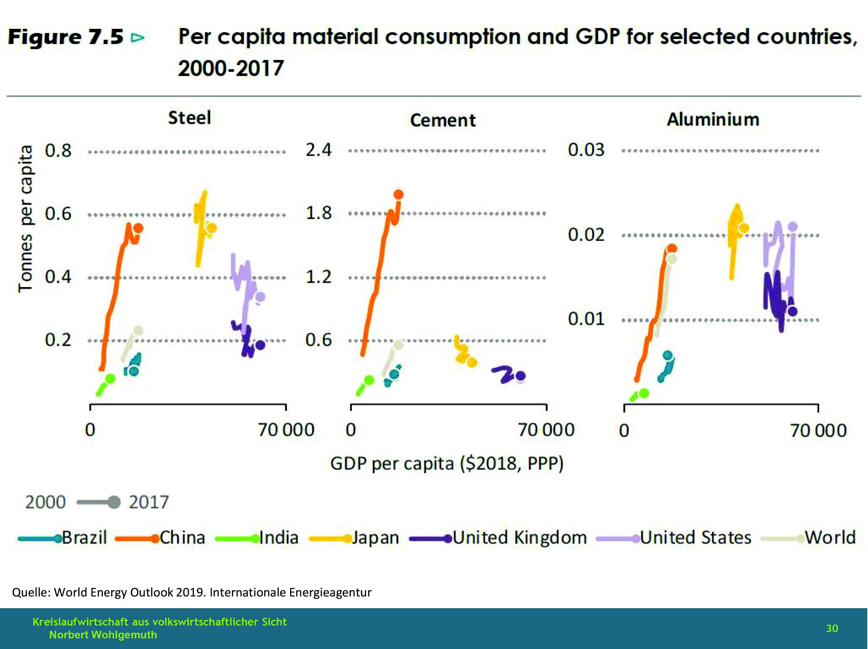 circular-economy-2020-NW-30